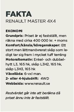 Faktaruta Renault